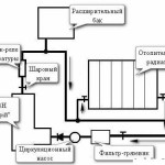 Схема подключения 2-х трубной разводки